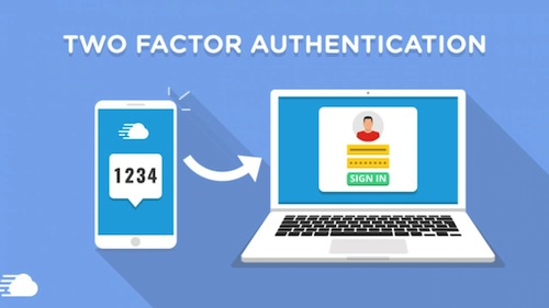 Two-Factor Authentication in Nigeria - How to Set it Up